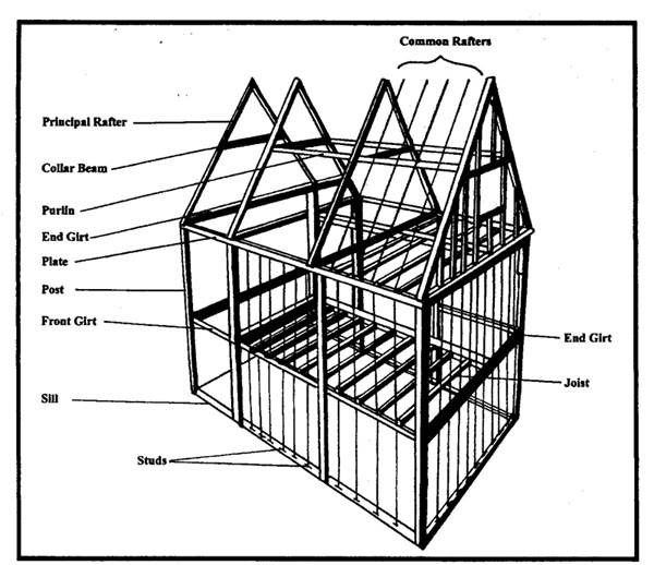 An illustration of a timber frame building construction